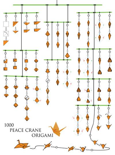 Peace crane origami infographic - ting fen zheng