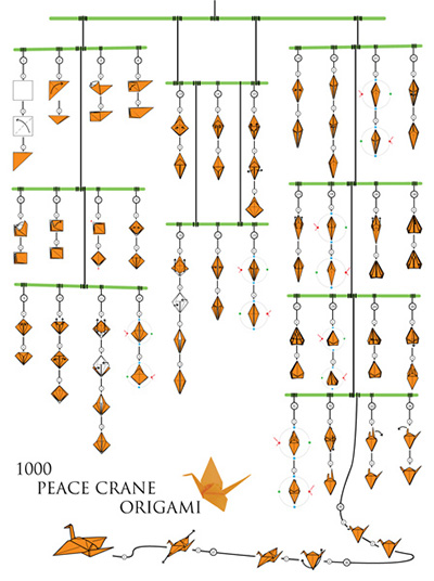 Peace crane origami infographic - ting fen zheng